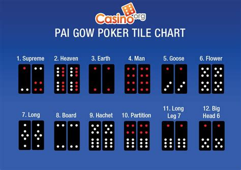 Pai Gow Tiles Shuffle by Pai Gow Play For Free Or For Real Money