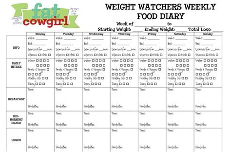 cuisine weight watchers food diary weight watchers food and fast food menu on