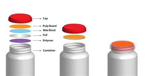 induction sealeravoid leakage tamperingsigma capseal