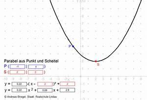 Scheitelpunkt Berechnen Parabel : parabelgleichungen ~ Themetempest.com Abrechnung