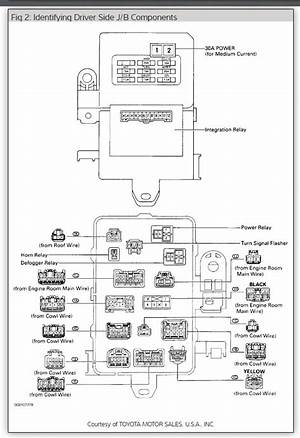 1994 Toyota 4runner Fuse Box Diagram Diagramdigital Aivecchisaporilanciano It