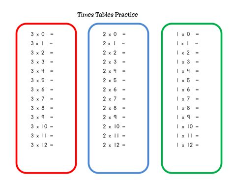 51 times tables test for times tables charts for