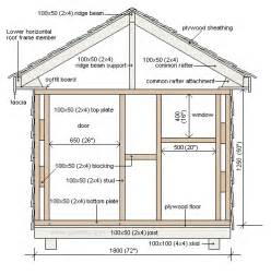 3 free playhouse plans for aspiring woodworker