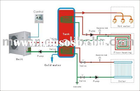 Air Source Heat Pump British Gas Images