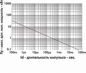 Ретинола ацетат при псориазе отзывы