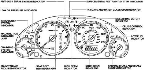 honda accord warning lights 2004 honda pilot dashboard warning lights symbols www