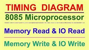 Timing Diagram  Memory Read  Memory Write  Io Read  Io