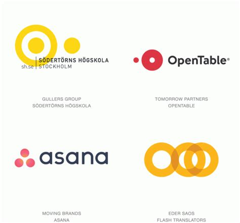 2016 top best logo designs trends inspirational showcase just creative