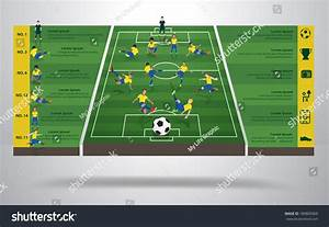 Brazilian Soccer Football Player Different Positions Stock