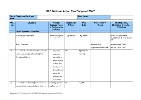 Interesting Action Plan Template Example For Business With