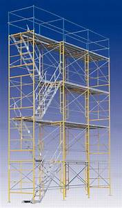 Formwork Scaffolding And Shoring Definition And Productivity