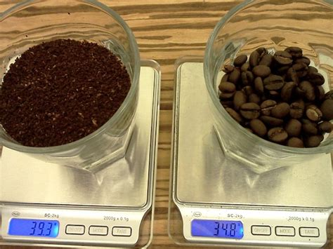 Hope to measure ground coffee accurately without complex calculation and ready equipment? Why You Should Use a Scale to Brew Coffee | Serious Eats