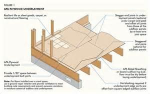 apa builder tips proper handling and installation of apa plywood underlayment form r340