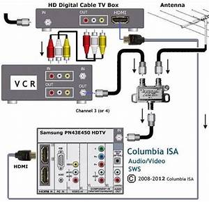 Hdmi Tv Cables Diagrams