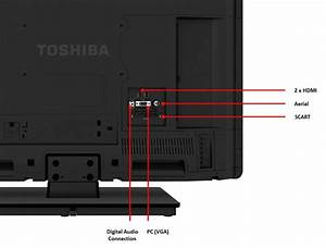 Laptop Screen Wiring Diagram Laptop Screen Frame Wiring Diagram