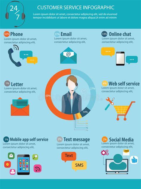 customer service info graphics stock vector image