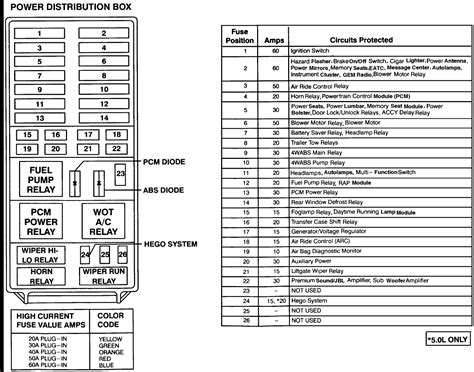 96 Ranger Fuse Diagram by 96 Ford Explorer 5 0 Relay Diagram Imageresizertool