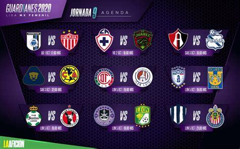 Liga MX Femenil. Fechas y horarios de la jornada 9 del ...