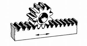 Ritzel übersetzung Berechnen : konzeptbildung01 institut f r sportwissenschaft ~ Themetempest.com Abrechnung