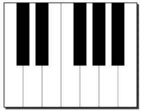 pics photos piano keyboard layout printable