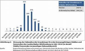 Grundsteuer Baden Württemberg Berechnen : weblog streuung der realsteuerhebes tze 2014 im kreisangeh rigen ~ Themetempest.com Abrechnung