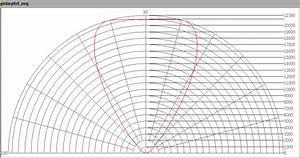 Lichtintensität Berechnen : nordeon thor 28000lm 765 mb olino ~ Themetempest.com Abrechnung