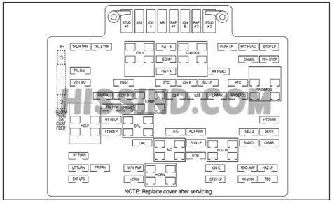 Chevrolet Silverado Fuse Diagram