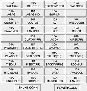2005 Kia Amanti Fuse Box Diagram