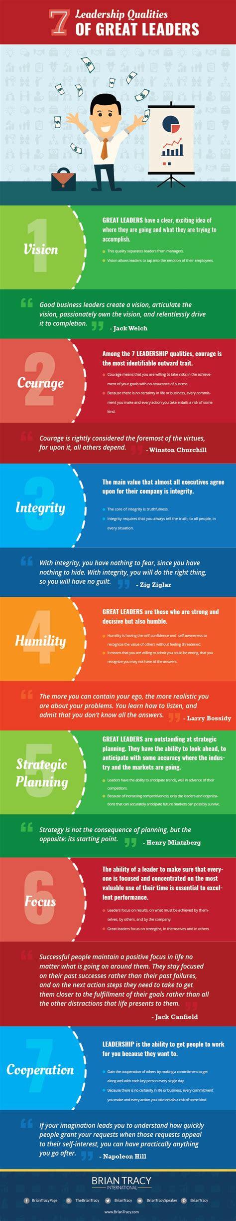 leadership qualities   great leaders