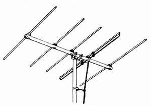 Yagi uda antenna wikipedia for Yagi antenna