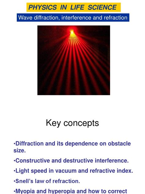 20_A Wave Diffraction Interference Refraction_pre | Lens ...