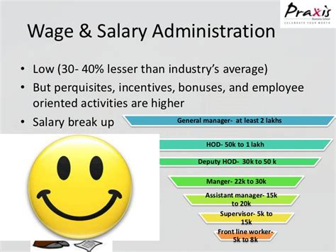 Hotel Front Office Manager Salary In India by Wage And Salary Administration In Hotel Industry