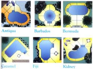 Inground Swimming Pool Shapes and Sizes