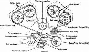 Solved  Need Timing Gear Marks For 2004 Kia Sadona 3 5l