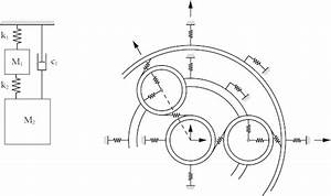 Design - What Software Is Used For Drawing Dynamic  U0026 Mechanical Diagrams