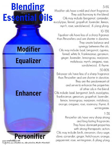 blending essential oils natural home remides pinterest