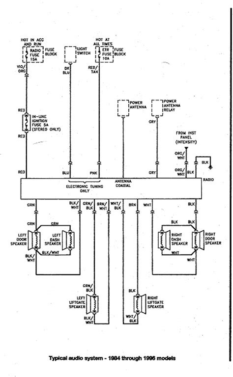 1997 Jeep Grand Limited Speaker Wiring Diagram 89 jeep cheerokee limited radio wireing