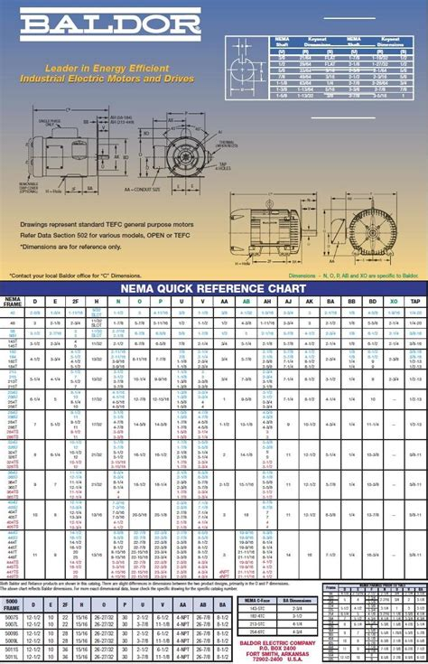 electric breaker types ac motor frame size chart ac motor kit picture