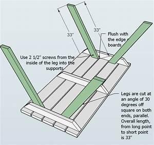 picnic table woodworking plans - WoodShop Plans