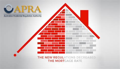 APRA Loosens Mortgage Rules Allowing for Larger Loans - W7 ...