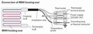 Mat Heating System Installation Manual