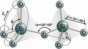 Defect Related Luminescence In Silicon Dioxide Network  A