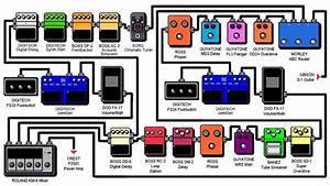 Guide Effects Pedals