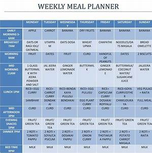 Pin On Guide To Lose Weight