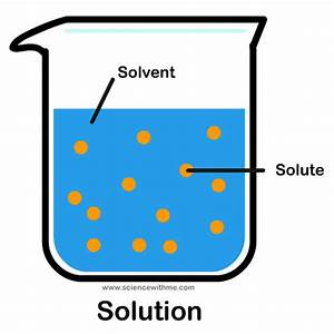 A Solution Is When A Solvent Dissolves A Solute  For Example  Water Dissolving Sugar To Make A