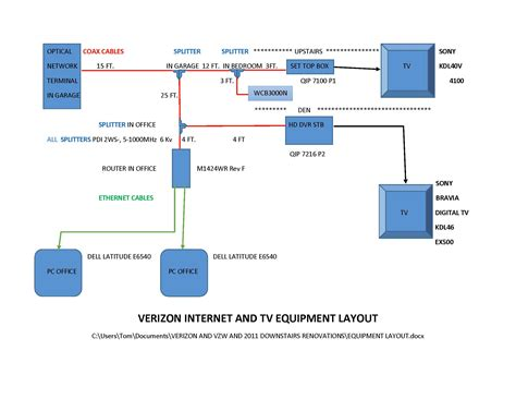 Home Network Wiring Diagram With Bridge by Fios Wiring In The Home Wiring Diagram