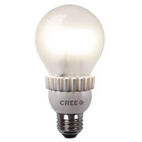 cree revolutionizes residential led lighting mapawatt