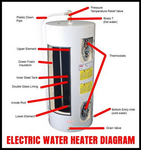 Electric Water Heater Diagram by How To Drain A Water Heater Removeandreplace