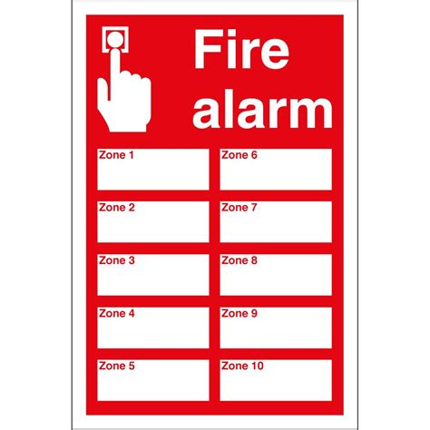fire alarm control panel signs from key signs uk