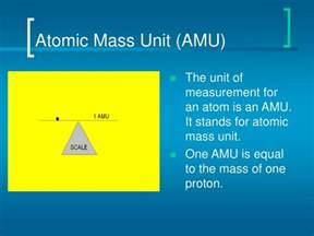 Atomic Mass Unit Amu